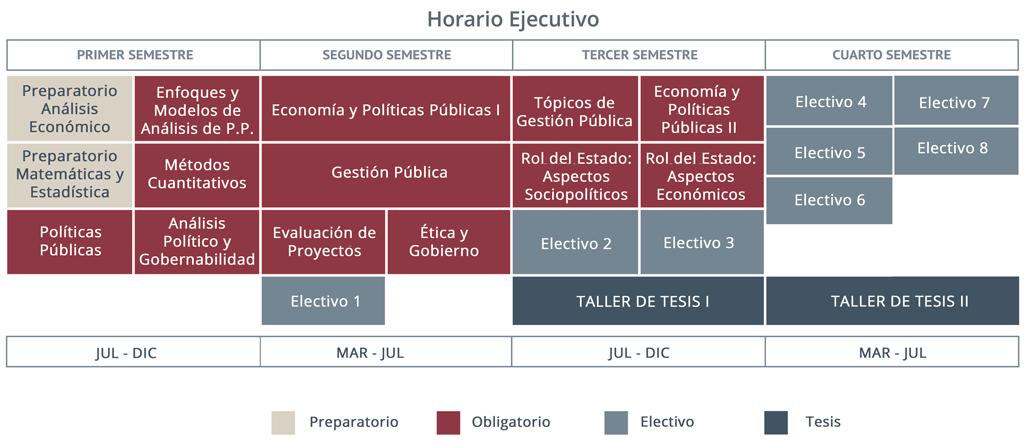 Calendario De Tesis.Mgpp En Horario Ejecutivo Magister En Gestion Y Politicas